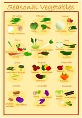 Fresh Seasonal Vegetables, Digital Art