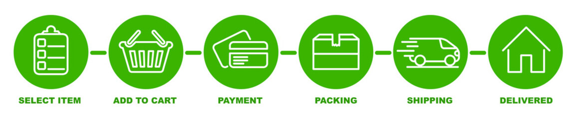 Concept of shopping process with 6 successive steps. Order parcel processing bar, ship, delivery signs for express courier delivery. Order delivery status, post parcel package tracking icons