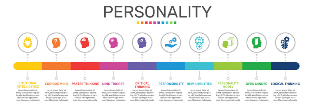 Personality Infographics vector design. Timeline concept include emotional intelligence, curious mind, faster thinking icons. Can be used for report, presentation, diagram, web design