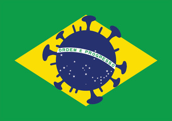 Photo sur Toile Brésil Brazil flag corona virus cell pandemic abstract.