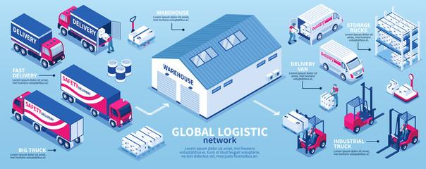 Logistic Network Isometric Infographics  Fototapete