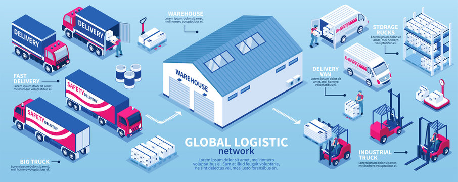 Logistic Network Isometric Infographics