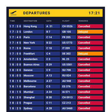 Airline industry crisis. Airport Flight Board with Departures showing cancelled destinations. Vector illustration.
