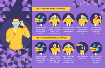 How to wear and remove medical mask properly. Step by step infographic illustration of how to wear and remove a surgical mask. Fotobehang