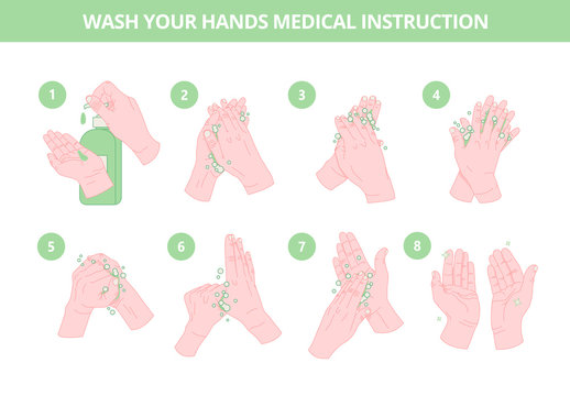 How to wash your hands properly. Vector illustration of Handwashing.