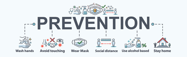 Infection prevention and control banner web icon for virus lockdown, wash hands, avoid touching, wear mask, social distance, use alcohol based and work from home. Minimal vector infographic.