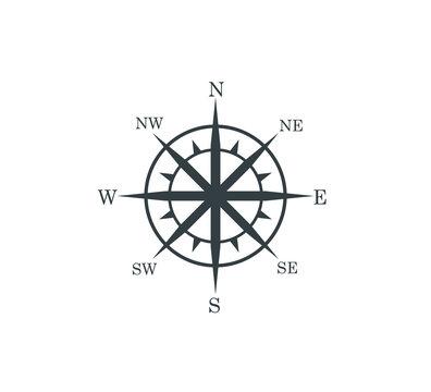 compass rose wind direction navigation position vector graphic design illustration