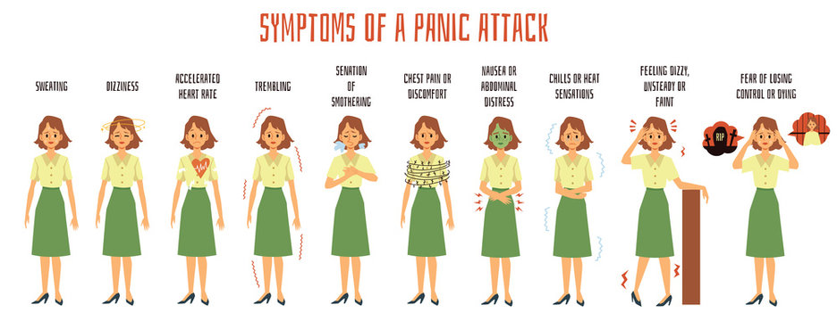 Banner or infographic of panic attack symptoms flat vector illustration isolated.