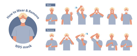 How to wear and remove N95 mask correct. Man presenting the correct method of wearing a mask,To reduce the spread of germs, viruses and bacteria. Vector illustration in a flat style Fotobehang