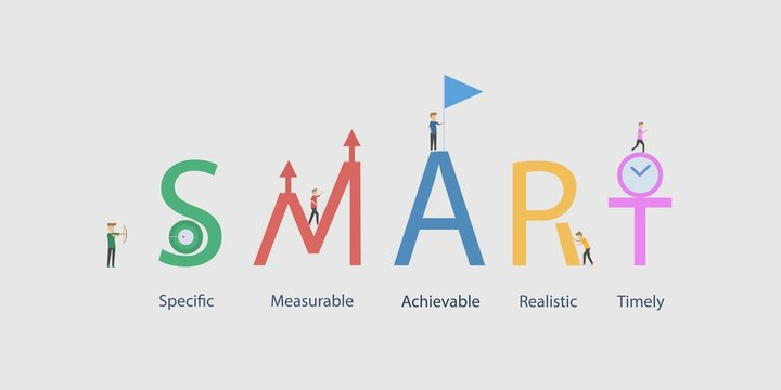 Smart goals setting,infographic business concept strategy,text specific measurable achievable realistic timely.