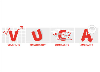 Explaining the meaning of VUCA with letters