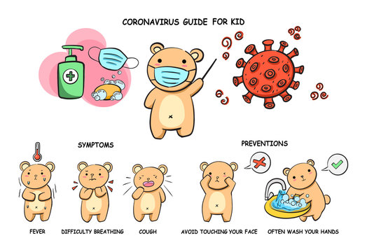 kawaii style illustration hand draw cartoon of cute bear show Coronavirus infected symptom cough, difficulty breathing, fever and prevention; hands washing and avoid touch your face.