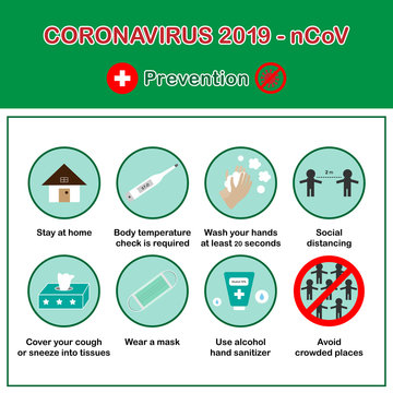 Coronavirus 2019-nCoV prevention infographic guideline.Corona virus protect brochure.New epidemic (Covid 19).Advice for healthcare from pandemic is keep hygiene ,wear mask and social distancing.