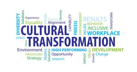 Fototapeta Cultural Transformation Word Cloud on a White Background obraz