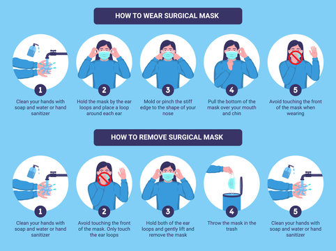 How to wear and remove surgical mask properly. Step by step infographic illustration of how to wear and how to remove a medical mask. Flat design illustration.
