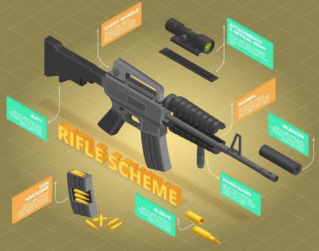 Rifle Scheme Isometric Infographics