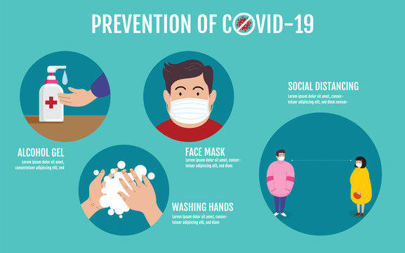 Prevention of covid-19 concept , Social Distancing , People keeping distance for infection risk and disease, Coronavirus, Cartoon Character, Vector Illustration.