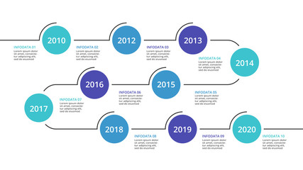Timeline with 10 elements, infographic template for web, business, presentations, vector illustration