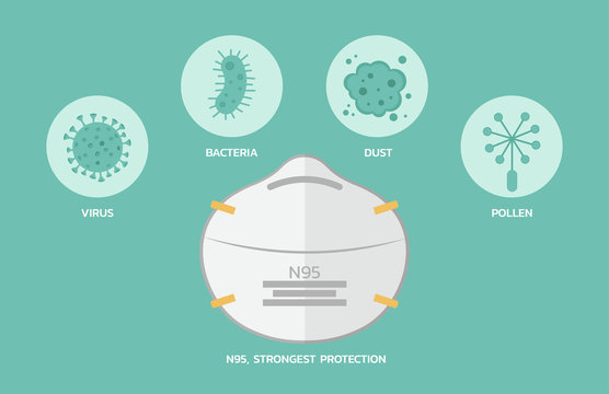 N95 mask protection efficiency infographic for dust, air pollution, flu and disease, virus prevention, bacteria and pollen, flat vector illustration