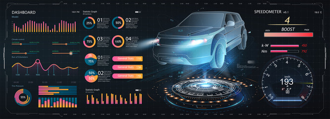 Hologram auto, futuristic polygonal model auto. Smart auto ai hud. Driverless car working modes  vector illustration. Manual control, driver assistance, partial conditional, high automation.Web banner Wall mural