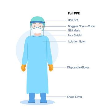 Doctors Character wearing in full PPE personal protective suit Clothing isolated and Safety Equipment for prevent Corona virus, people wearing Personal Protective Equipment.Work safety