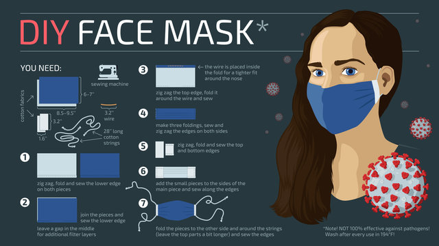 Detailed flat vector instructions for a DIY home made cotton fabric face mask. Measurements in imperial units. Feel free to use only parts of the illustration too.