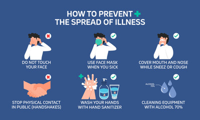 Infographic illustration about How to prevent the spread of illness, Prevent virus, Health care. Flat design Wall mural