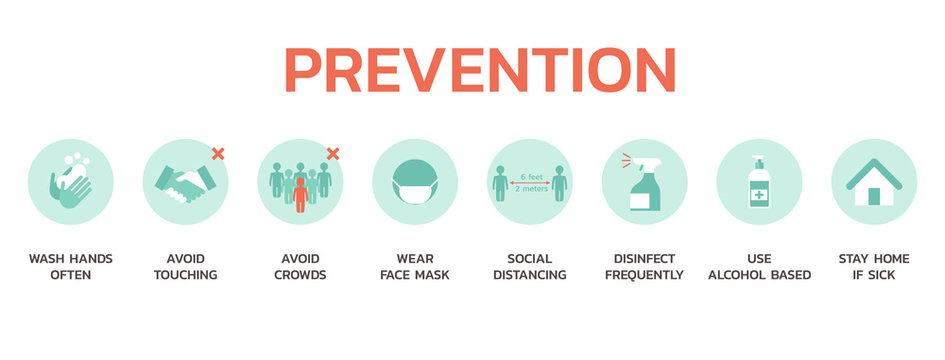 infographic prevention covid-19 concept, healthcare and medical about flu and virus prevention, new normal, vector flat symbol icon, layout, template illustration in horizontal design