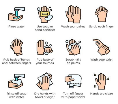 Hand washing steps infographic, Hand washing icon with detail
