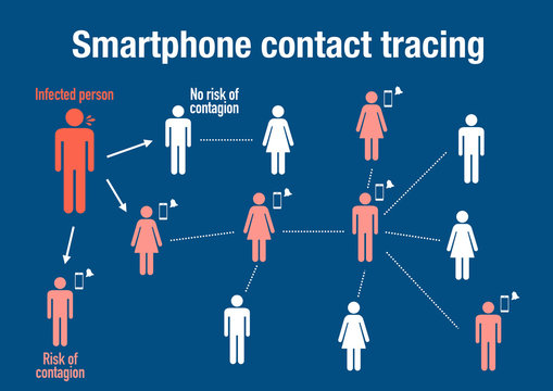 Smartphone contact tracing for possible coronavirus infection