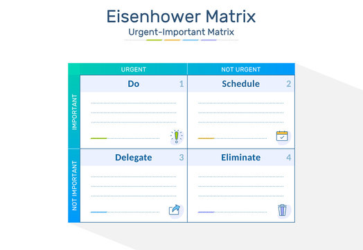 Eisenhower Matrix, urgent important matrix, Chart, Task Management, Process infographics, Project Management