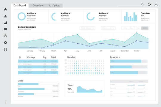 Admin dashboard design for website. Business, analytics and big data infographic template. Vector flat illustration. User panel design.