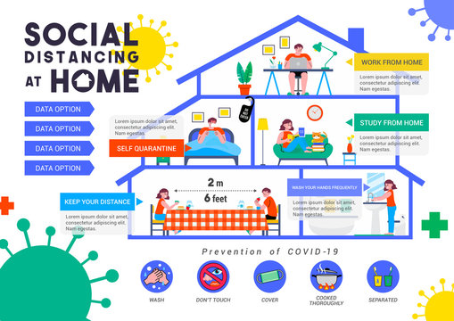 Social Distancing At Home infographic poster vector illustration. Prevention of COVID-19