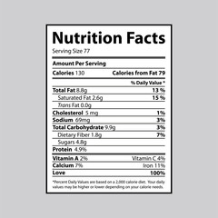 Illustration of a Nutrition facts given on piece of paper, information with percentage about fats, cholesterol and sodium, carbohydrates and protein