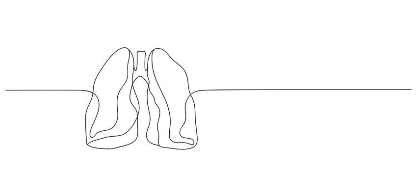 Healthy lungs, stop smoking, stor coronavirus. COVID-19 coronavirus protection concept design. Continuous Single line art drawing vector illustration.