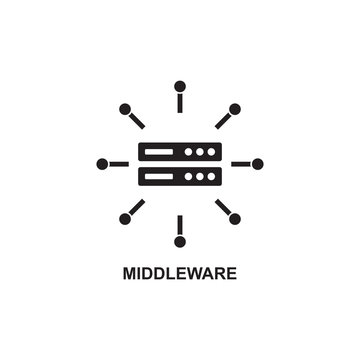 MIDDLE WARE ICON , SYSTEM INTERGRATION ICON