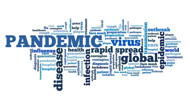 Pandemic word collage