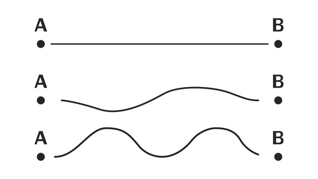 A set of paths from A to B. Straight and tangled lines. Arrow. Vector illustration.