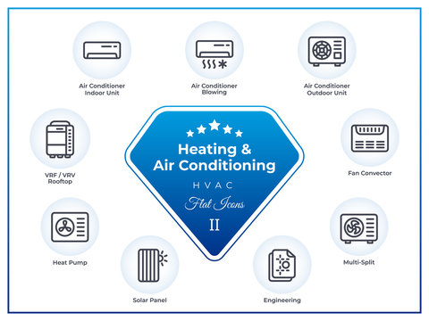 Air conditioning, heating & ventilation flat icons set. Conditioner blowing, ac outdoor, rooftop, fan convector, heat pump, multi-split, solar panel, engineering. Vector, web design, mobile, ui, print