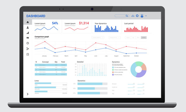 Realistic dark laptop mock up with analytics dashboards. Charts and graph. Business, financial and digital marketing account administrative panel.