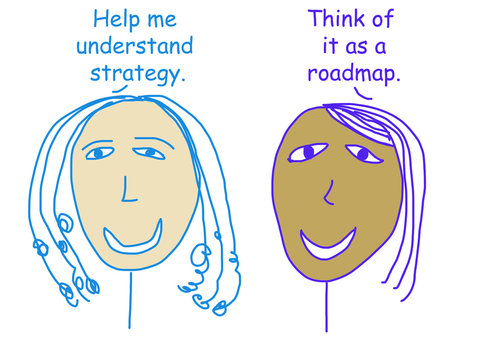 Think strategy as a roadmap