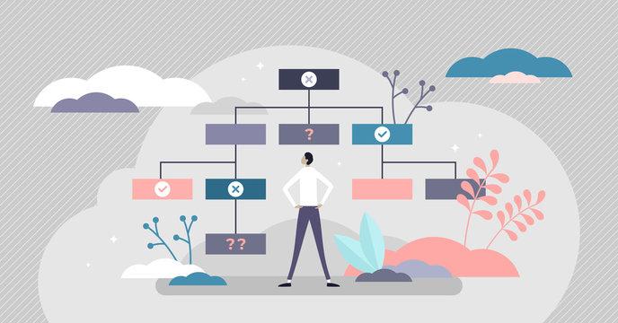 Mindmap vector illustration. Strategy flowchart flat tiny persons concept.