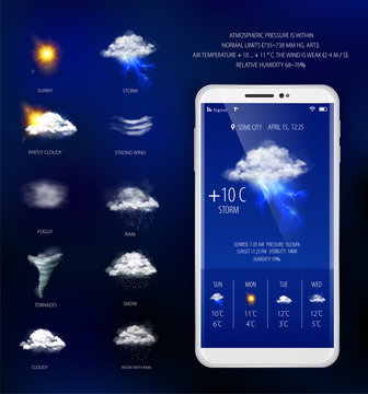 Weather Forecast Mobile Application