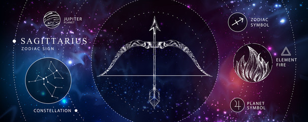 Modern magic witchcraft card with astrology Sagittarius zodiac sign. Realistic hand drawing Bow and arrow illustration. Zodiac characteristic