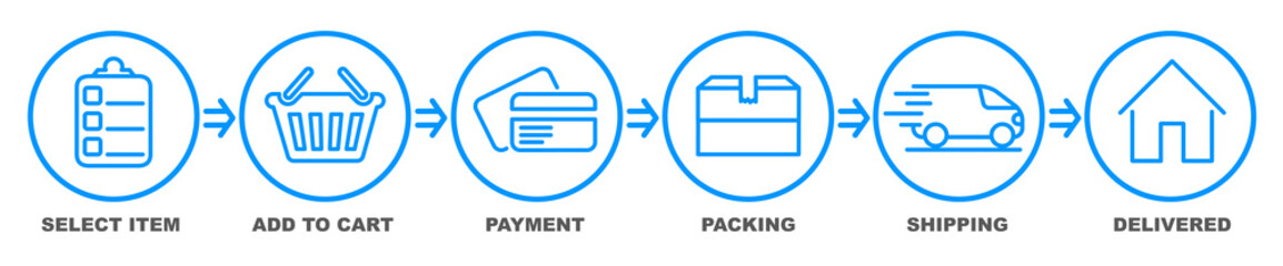 Concept of shopping process with 6 successive steps. Order parcel processing bar, ship, delivery signs for express courier delivery. Order delivery status, post parcel package tracking icons - vector Fotobehang