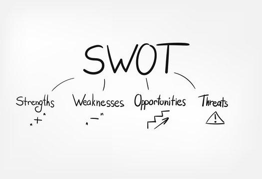 concept vector lettering business swot