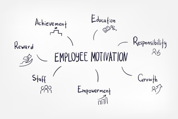 employee motivation vector sketch hand drawn illustration line
