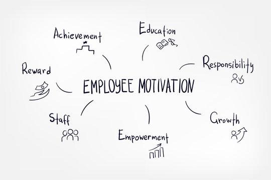 employee motivation vector sketch hand drawn illustration line