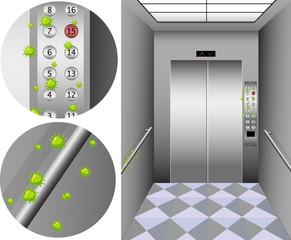 Aluminium Prints Kids Scene with many coronavirus cells on buttons in elevator