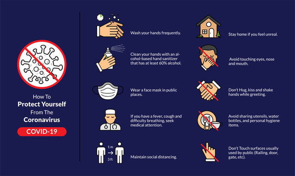 protect yourself tips from coronavirus COVID-19, Stay home, handshake, Wash hands, Touch face, mouth mask, alcohol, sanitizer, social distancing, set of illustration in infographics vector icon style.